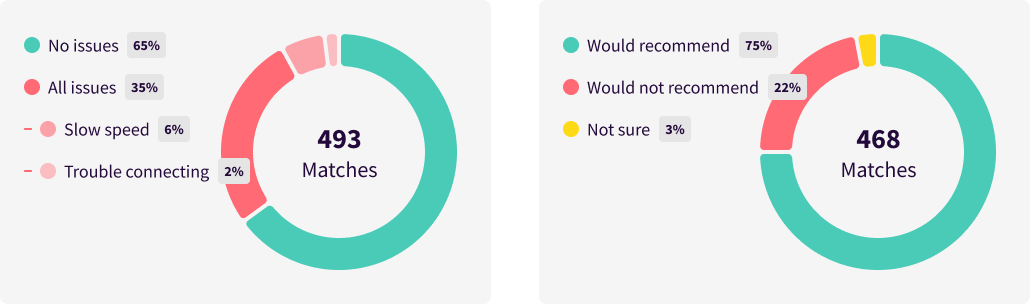 snowflake-survey-figs-9-and-10.png